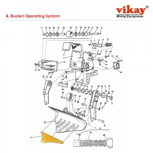 Bucket Operating System Cavo 310 Parts